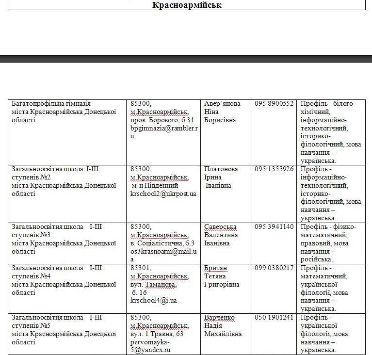 Школы Красноармейска и Димитрова будут дистанционно обучать детей из зоны АТО (фото) - фото 2