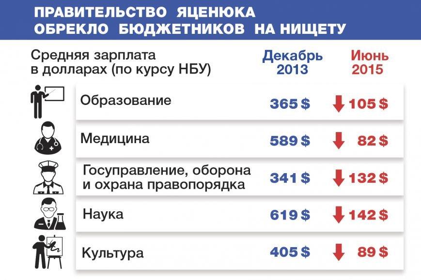 Инфографик
