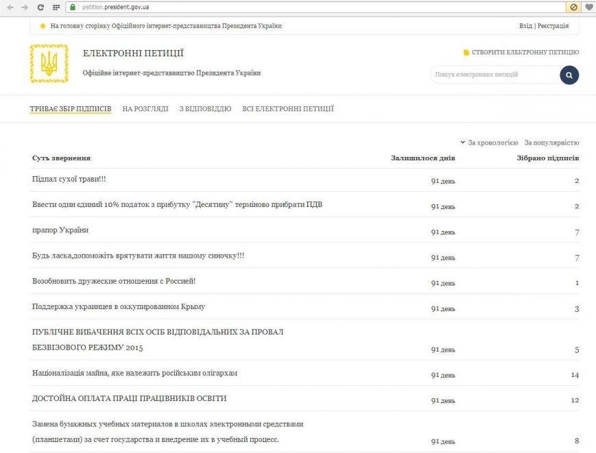 Жители Красноармейска, Димитрова и Родинского смогут составить петицию Президенту Украины (фото) - фото 1