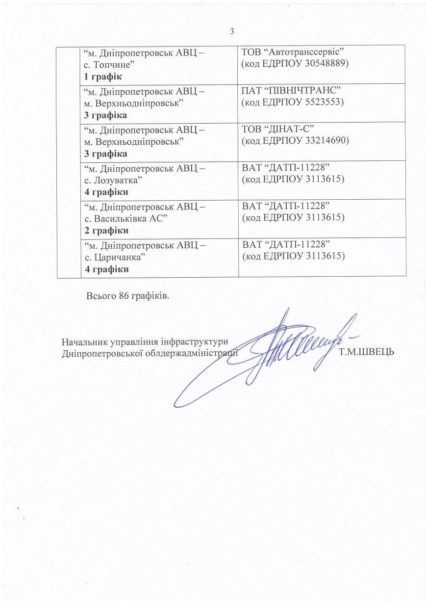 3) ПЛАН-Граф №3 з 03.09 по 18.09.2015 Провед контр вик умов дог_Арк 3