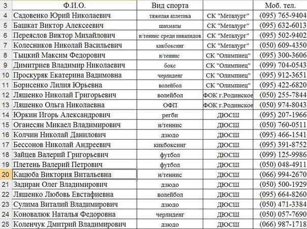 Набор в спортивные секции Красноармейска стартовал! (фото) - фото 1