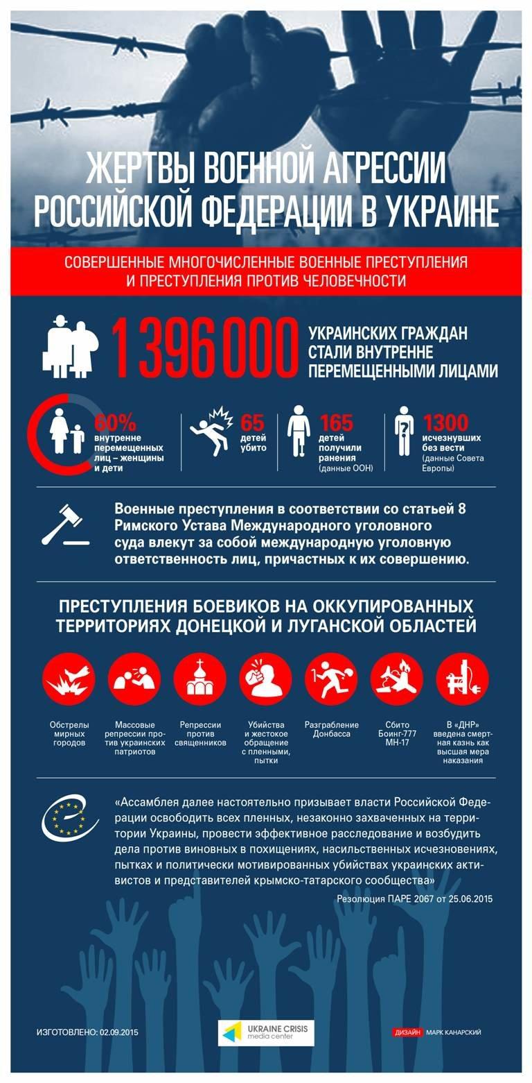 human-rights-03_rus
