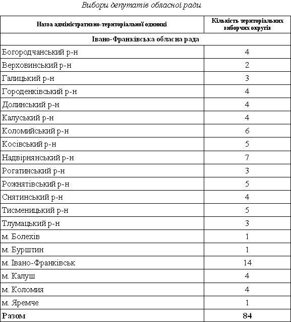 До Івано-Франківської облради увійдуть 84 депутати, 14 - з обласного центру (фото) - фото 1