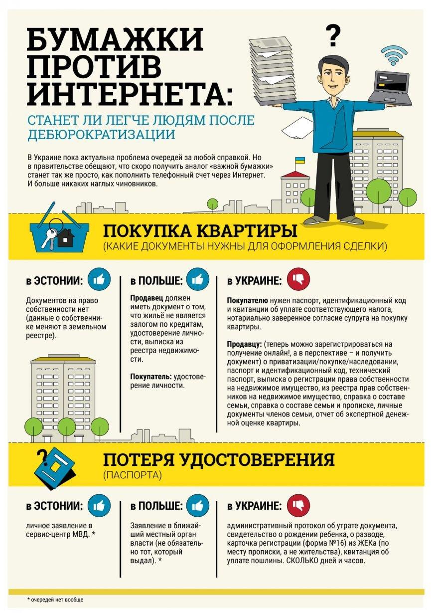 2-інфографіка