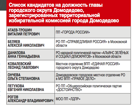 2015-09-08 11-05-51 info-domodedovo.ru uploads 55eda014d7252 prizyv_96.pdf