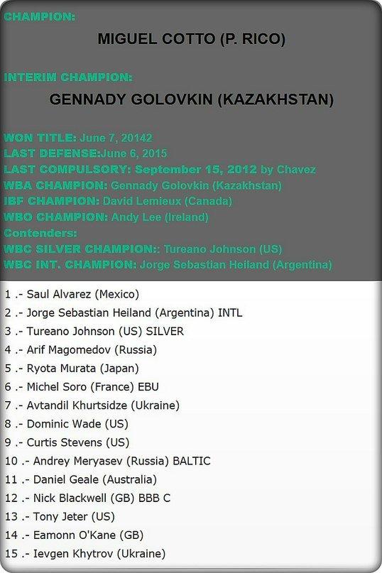 Впервые в топ-15 рейтинга WBC вошел украинский средневес - криворожанин Евгений Хитров (фото) - фото 1