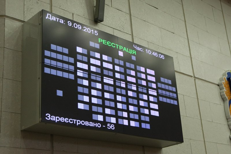 «Вiдроження» сорвало сессию Днепропетровского горсовета (фото) - фото 1