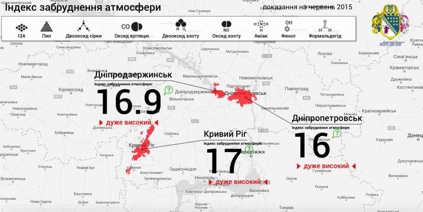 Жители Днепродзержинска смогут отследить уровень загрязнения атмосферы в городе в режиме онлайн, фото-1