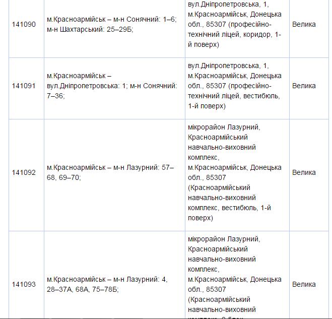 Обнародован список избирательных участков в Красноармейске (фото) - фото 2