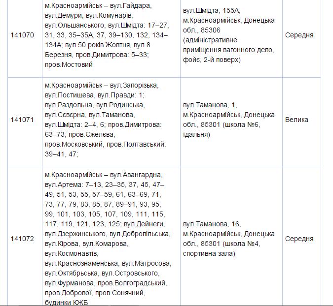 Обнародован список избирательных участков в Красноармейске (фото) - фото 1