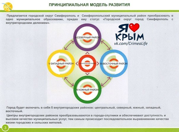 После объединения с Симферопольским районом столица Крыма станет вторым по площади городом России (ФОТО) (фото) - фото 2