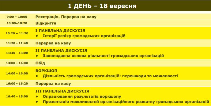 Громадські активісти зберуться на Форумі у Львові. Програма (фото) - фото 1