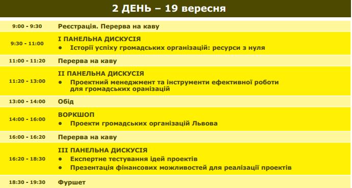 Громадські активісти зберуться на Форумі у Львові. Програма (фото) - фото 2