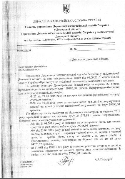 Дорогие праздники в Димитрове: 440 тысяч на ветер (фото) - фото 1