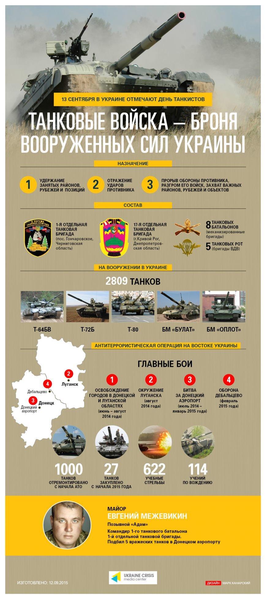 tanki-rus-04-1