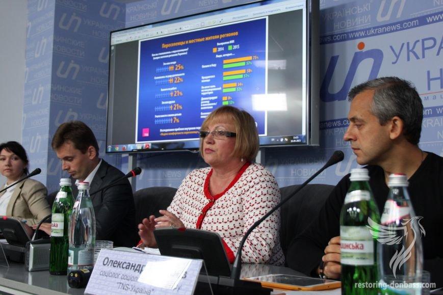 Презентация проекта Индекс комфортности переселенца (3)