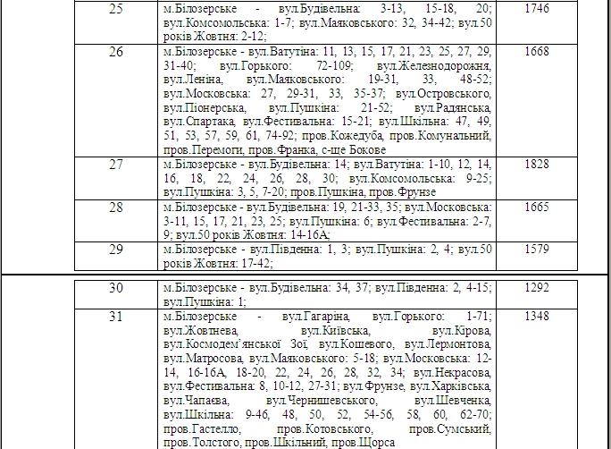Образованы следущие территориальные избирательные округи г.Доброполья (фото) - фото 5