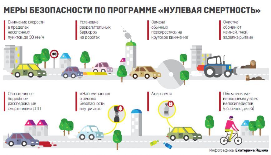 В Красноармейске и Димитрове могут снизить скорость движения по городу до 30 км/ч (фото) - фото 1