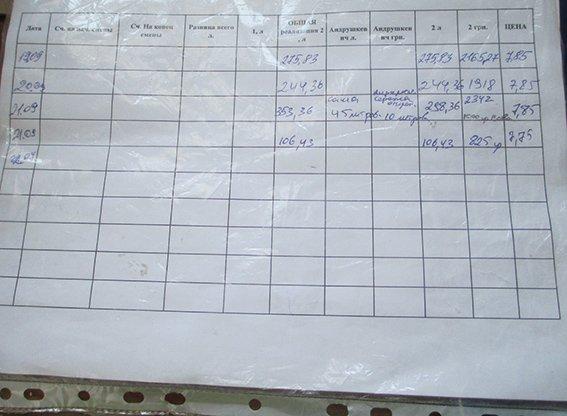 Рвать подметки на ходу: работники нелегальной АЗС пытались заправить клиентов при работниках милиции  (ФОТО+ВИДЕО) (фото) - фото 4