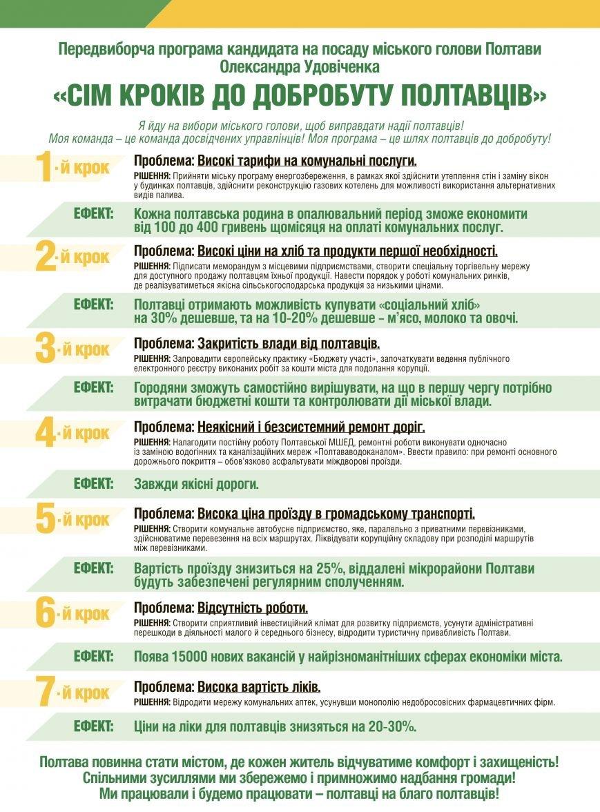 «Сім кроків до добробуту полтавців» — програма Олександра Удовіченка (фото) - фото 1