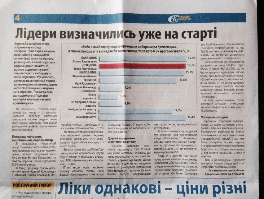 0_news_28.09.2015_kremenchuk_2
