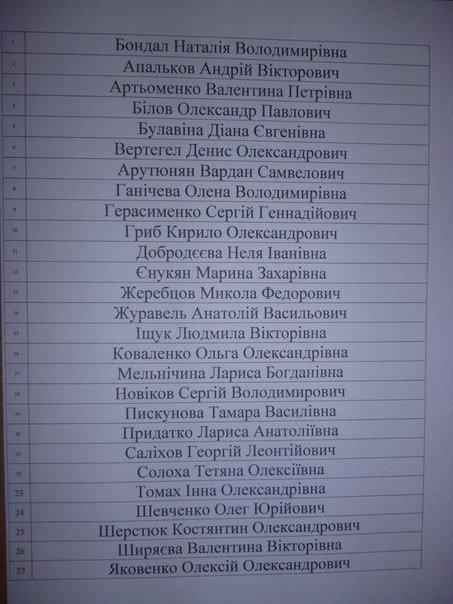 Утвержден список кандидатов в депутаты Родинского городского совета от «Блока Петра Порошенко»Солидарность