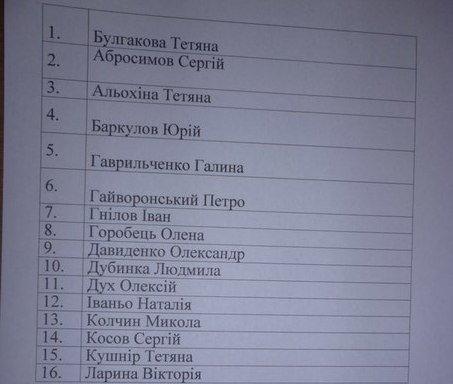 Обнародован список кандидатов в депутаты Красноармейского городского совета от «Оппозиционного блока» (фото) - фото 1