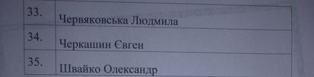 Обнародован список кандидатов в депутаты Красноармейского городского совета от «Оппозиционного блока» (фото) - фото 3