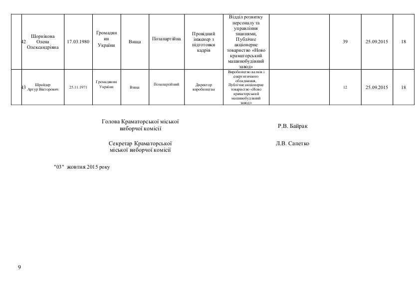Список кандидатов в Краматорский горсовет от політичної парті  «ОПОЗИЦІЙНИЙ БЛОК», фото-9