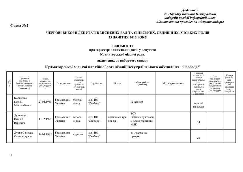 Список кандидатов в Краматорский горсовет от Всеукраїнського об'єднання «Свобода», фото-1