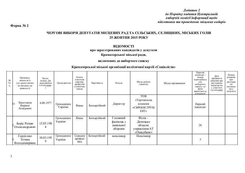 Список кандидатов в Краматорский горсовет от політичної партії «Соціалісти», фото-1