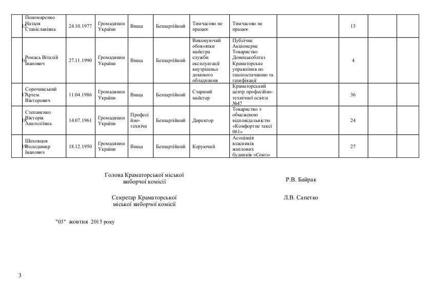Список кандидатов в Краматорский горсовет от «Об'єднання «Самопоміч», фото-3