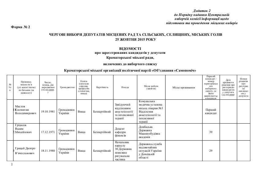 Список кандидатов в Краматорский горсовет от «Об'єднання «Самопоміч», фото-1
