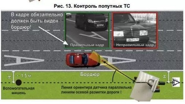 Юрист рассказал, как оспорить снимки с фоторадаров в Казахстане (фото) - фото 2