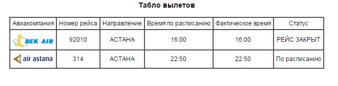 Когда пассажиры Трансаэро вылетят из Актау в Москву? (фото) - фото 1