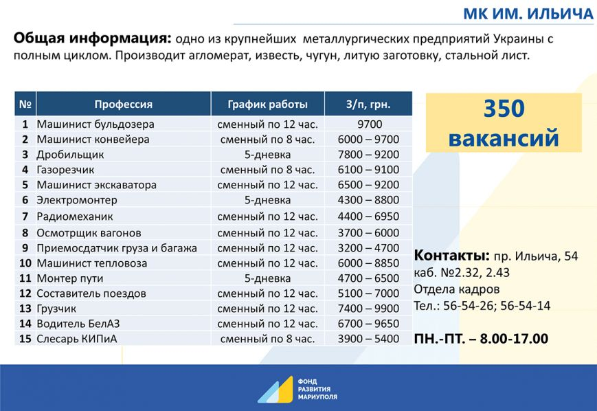 Презентация_Азовмаш-4 (1)