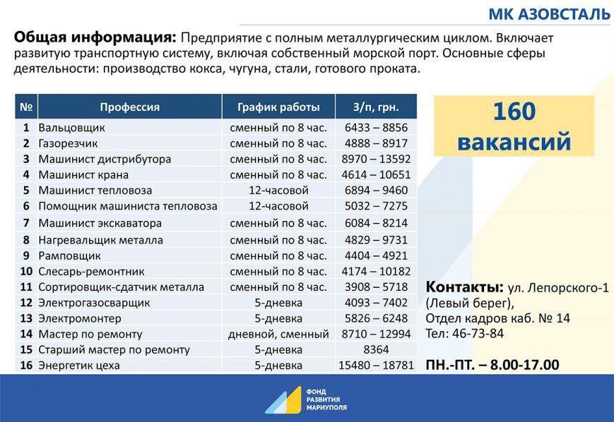 Презентация_Азовмаш-5 (1)
