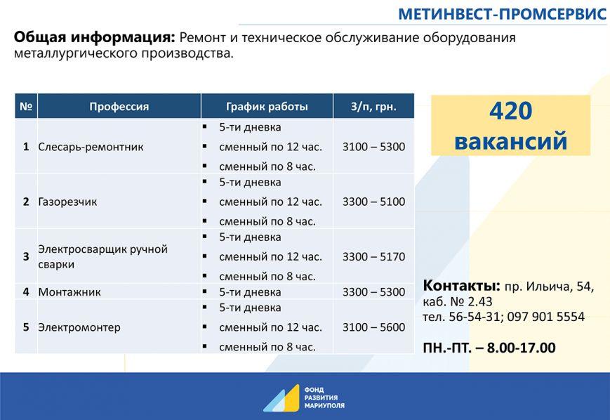 Презентация_Азовмаш-6 (1)