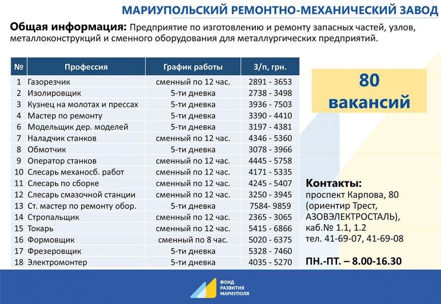 Презентация_Азовмаш-7 (1)