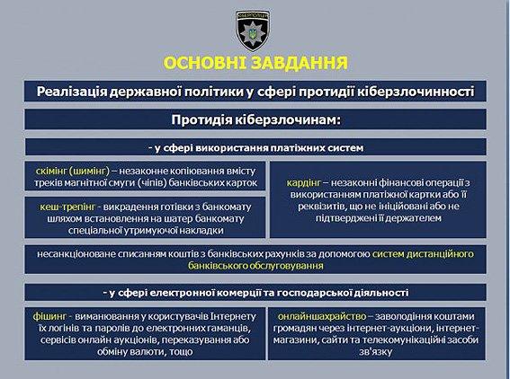 В Украине появится киберполиция (фото) - фото 1