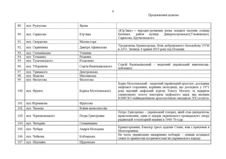 proekt_resh_12.10.15_1-page-007