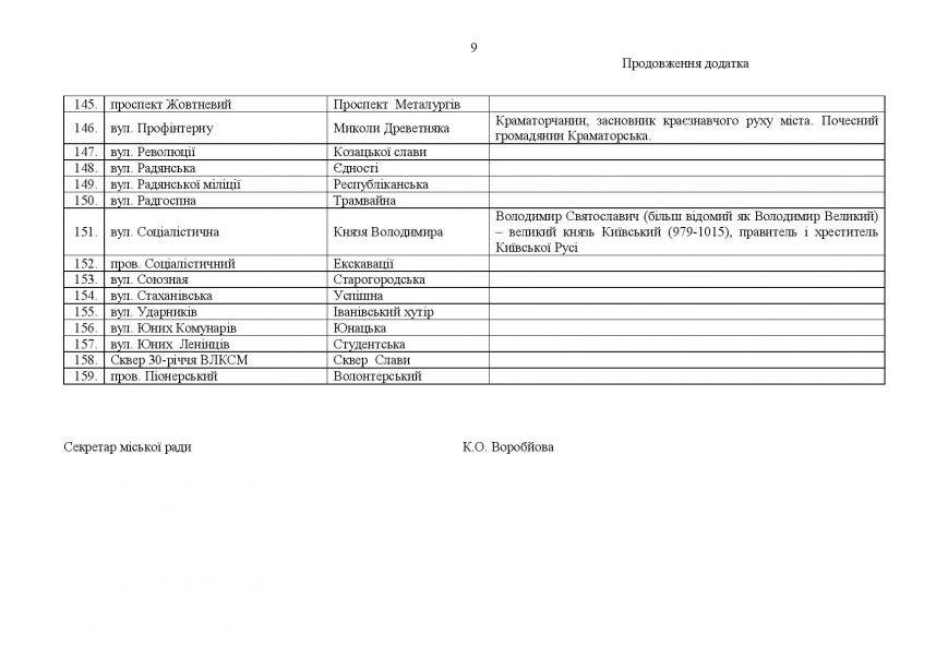 proekt_resh_12.10.15_1-page-010