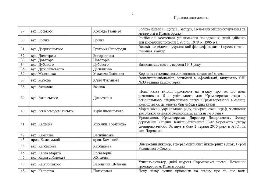 proekt_resh_12.10.15_1-page-004
