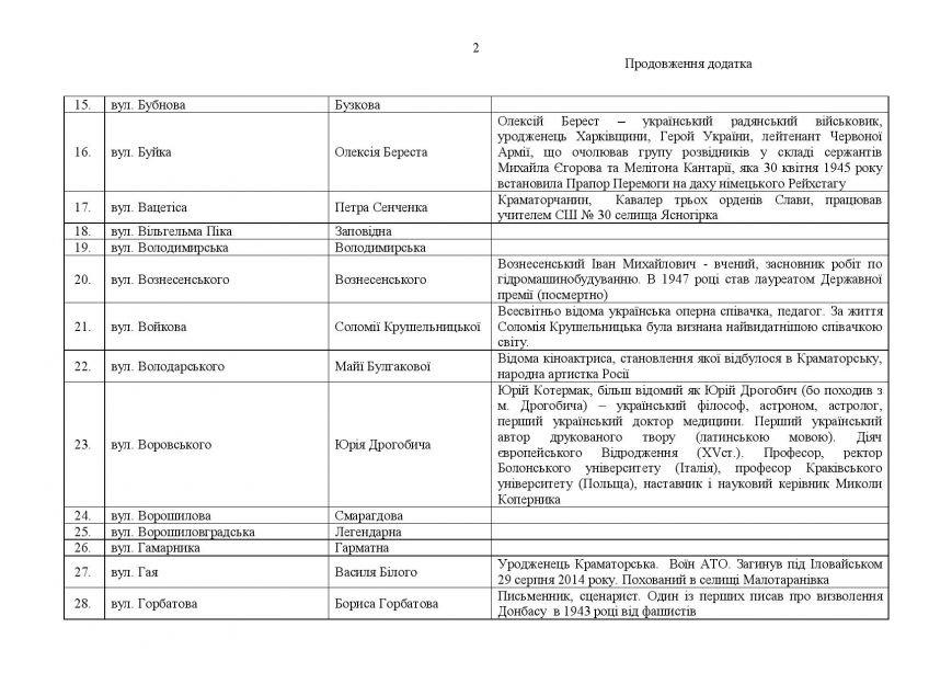 proekt_resh_12.10.15_1-page-003