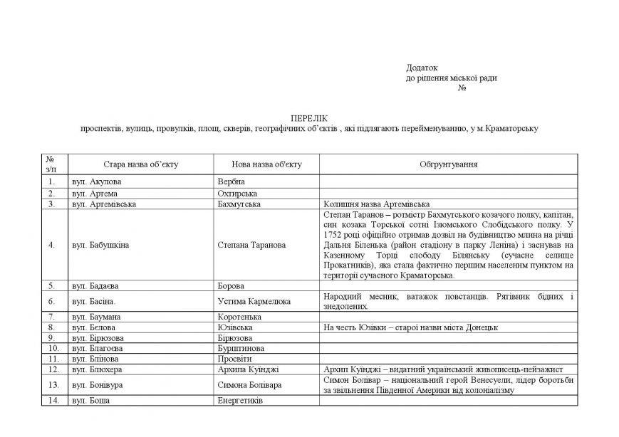 proekt_resh_12.10.15_1-page-002