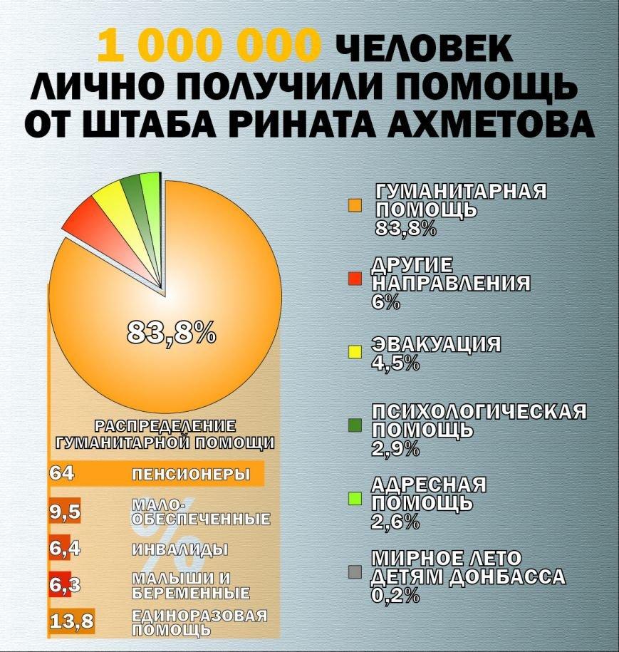 млн_финал-финал-01
