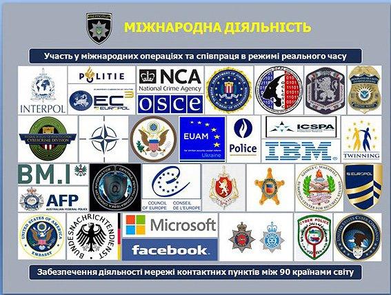 Чим займатиметься кіберполіція? Інфографіка (фото) - фото 3