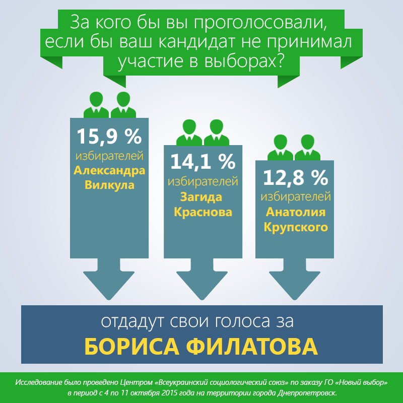 Инфографика-Статистика-Ок-2