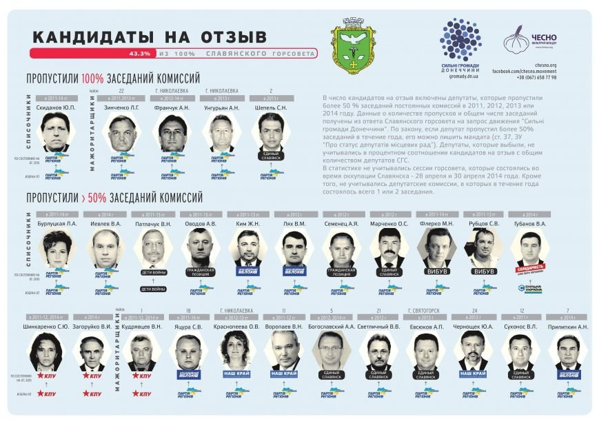 Местные выборы: обзор кандидатов в Славянске (фото) - фото 3