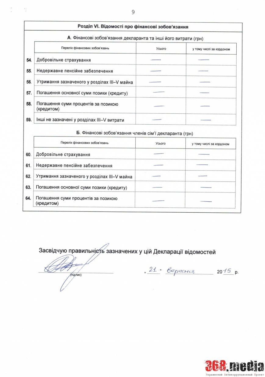 Одесский депутат живет на минималку и ездит на Infinity (ДОКУМЕНТ) (фото) - фото 1